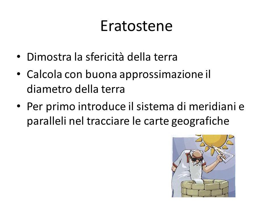 Eratostene Dimostra la sfericità della terra