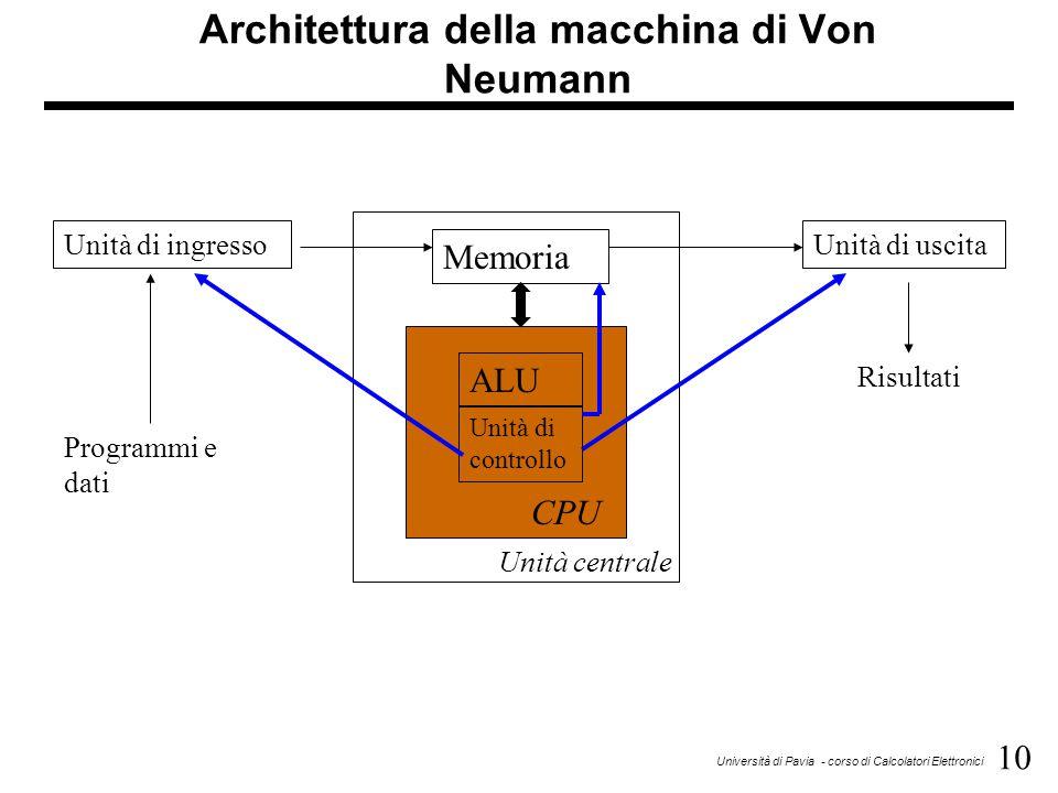 Architettura della macchina di Von Neumann