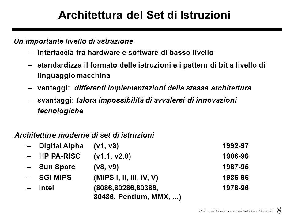 Architettura del Set di Istruzioni