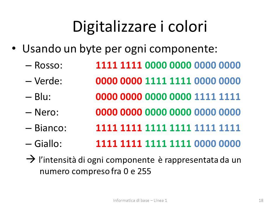 Digitalizzare i colori