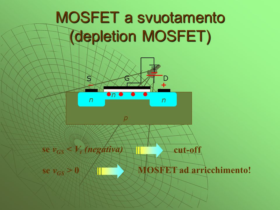MOSFET a svuotamento (depletion MOSFET)