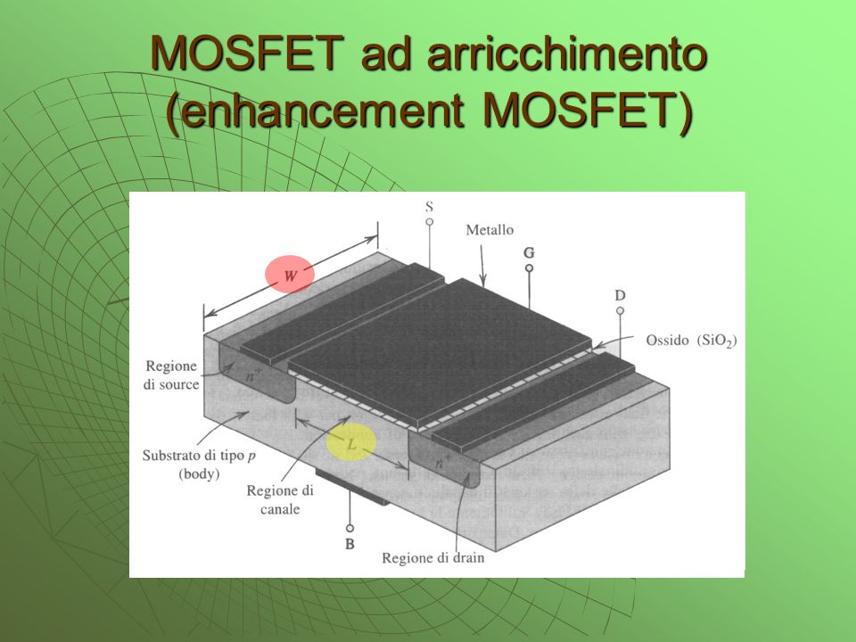 MOSFET ad arricchimento (enhancement MOSFET)