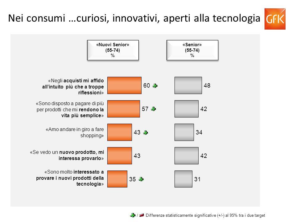 Nei consumi …curiosi, innovativi, aperti alla tecnologia
