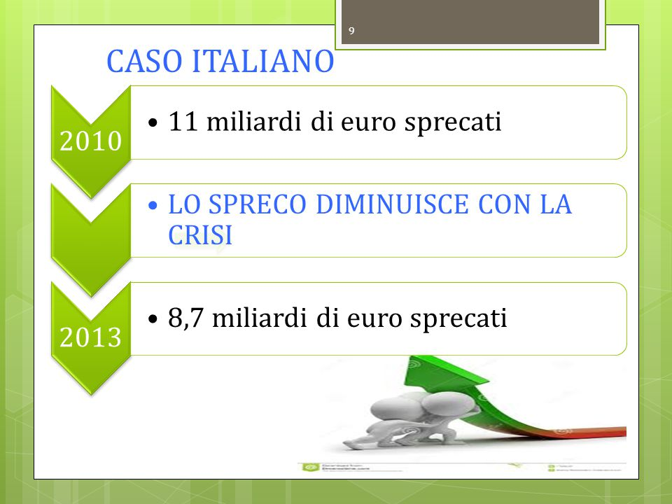 CASO ITALIANO 11 miliardi di euro sprecati