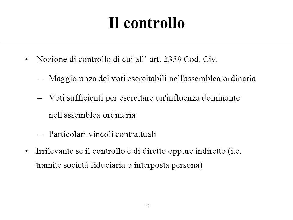 Il controllo Nozione di controllo di cui all' art. 2359 Cod. Civ.