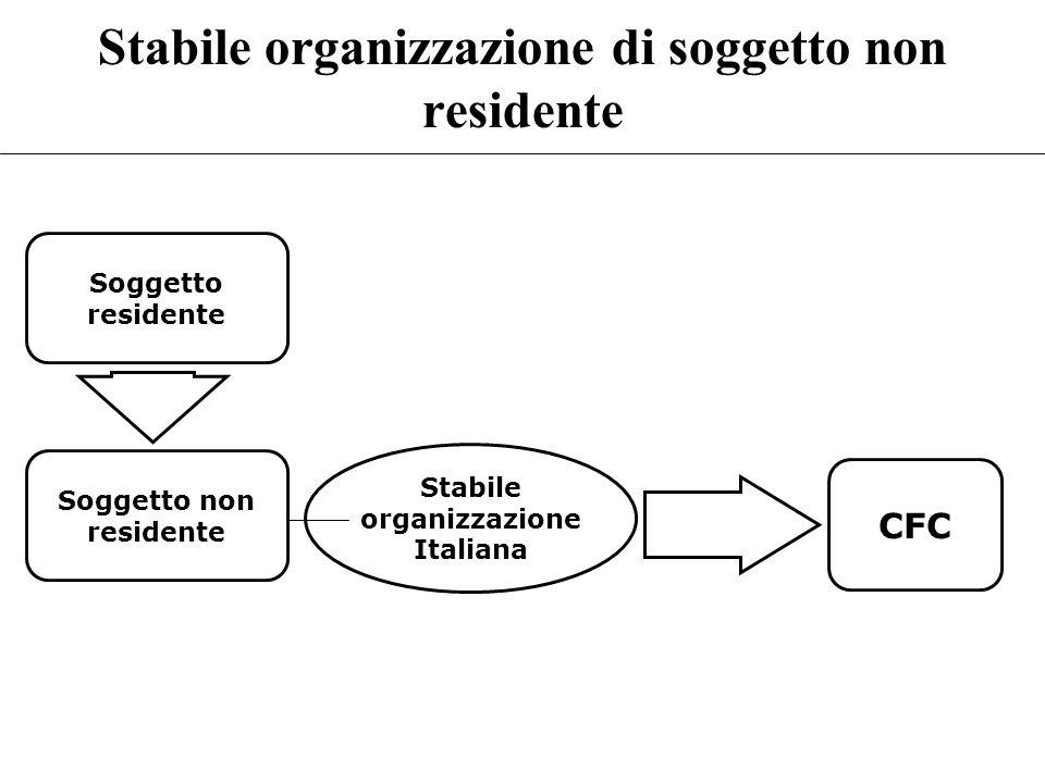 Stabile organizzazione di soggetto non residente