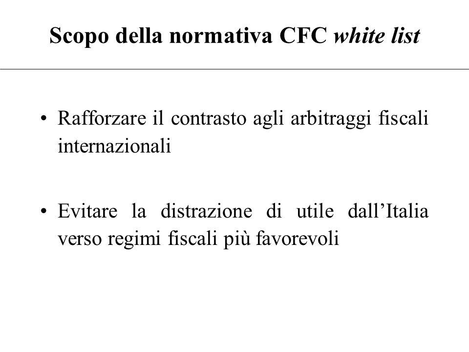 Scopo della normativa CFC white list