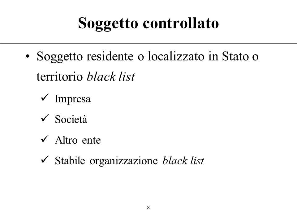 Soggetto controllato Soggetto residente o localizzato in Stato o territorio black list. Impresa. Società.