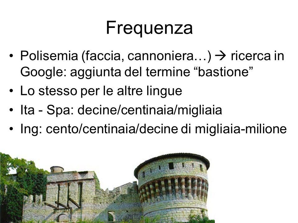 Frequenza Polisemia (faccia, cannoniera…)  ricerca in Google: aggiunta del termine bastione Lo stesso per le altre lingue.