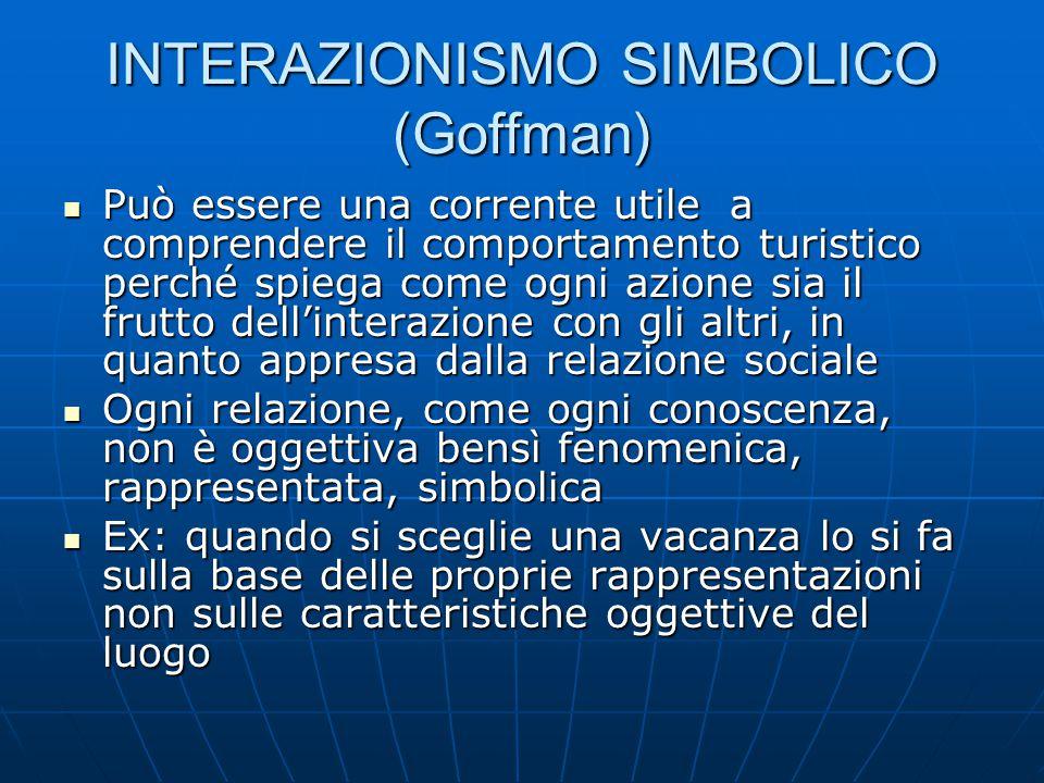 INTERAZIONISMO SIMBOLICO (Goffman)