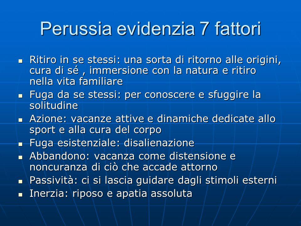 Perussia evidenzia 7 fattori