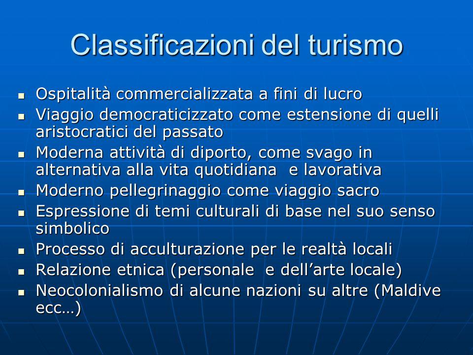 Classificazioni del turismo