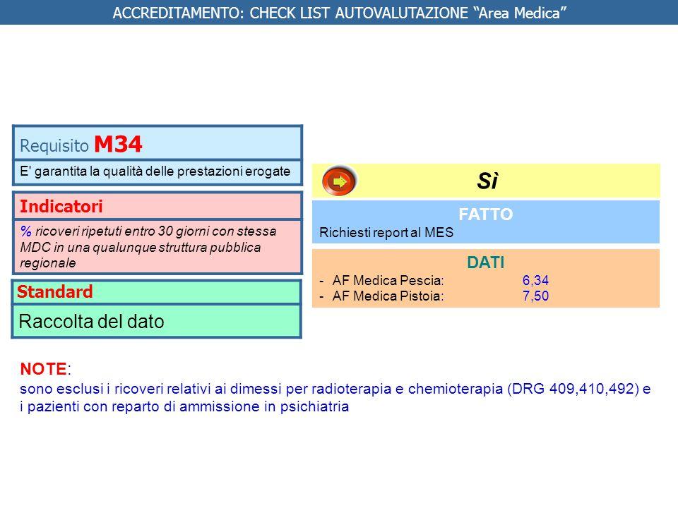 ACCREDITAMENTO: CHECK LIST AUTOVALUTAZIONE Area Medica