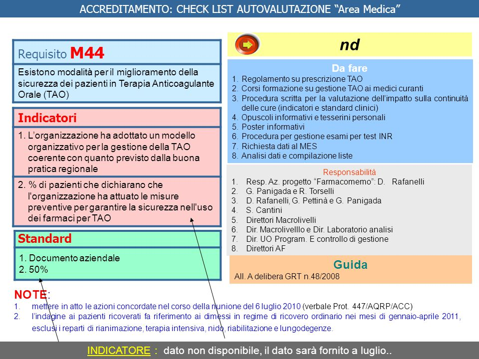 nd Requisito M44 Indicatori Standard Guida NOTE: