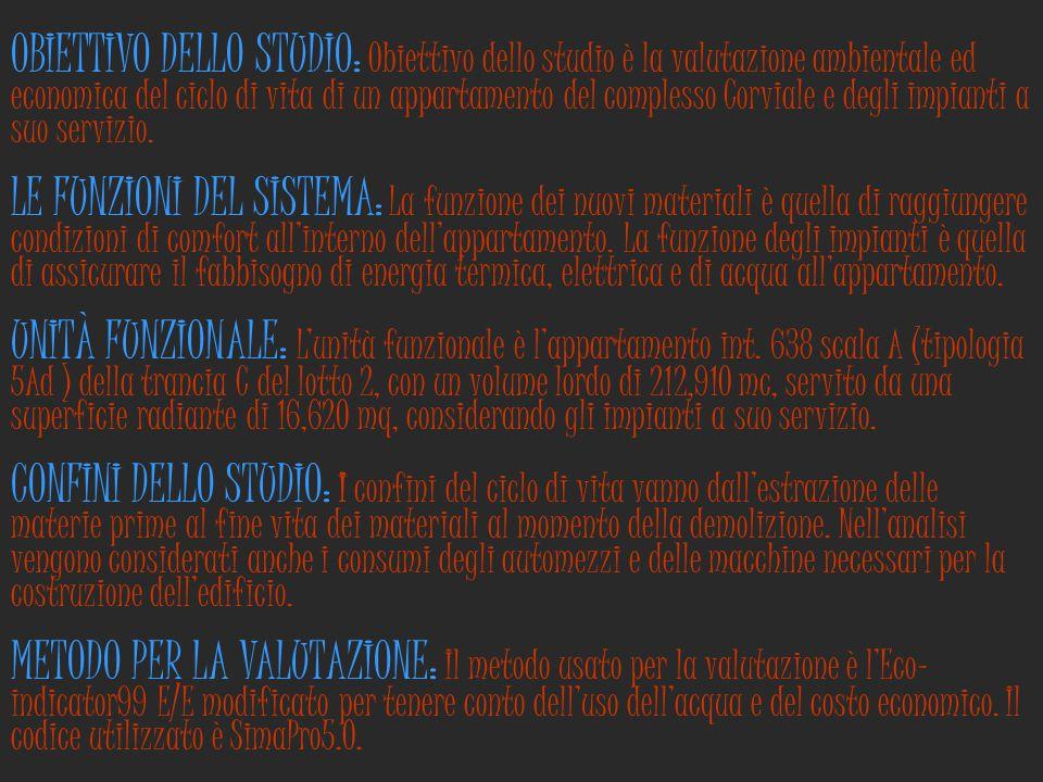 OBIETTIVO DELLO STUDIO: Obiettivo dello studio è la valutazione ambientale ed economica del ciclo di vita di un appartamento del complesso Corviale e degli impianti a suo servizio.