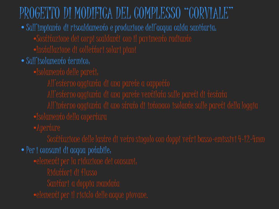 PROGETTO DI MODIFICA DEL COMPLESSO CORVIALE