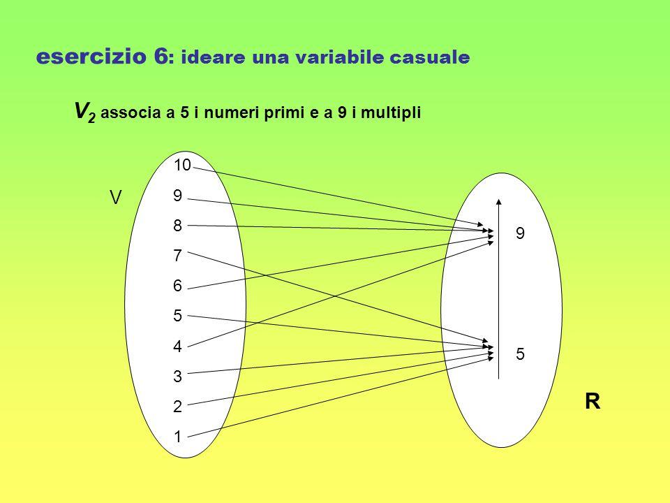 esercizio 6: ideare una variabile casuale