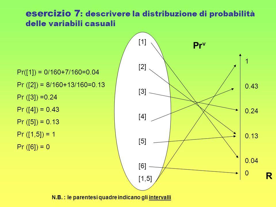 esercizio 7: descrivere la distribuzione di probabilità delle variabili casuali