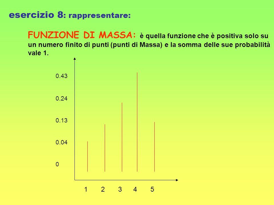 esercizio 8: rappresentare: FUNZIONE DI MASSA: è quella funzione che è positiva solo su un numero finito di punti (punti di Massa) e la somma delle sue probabilità vale 1.