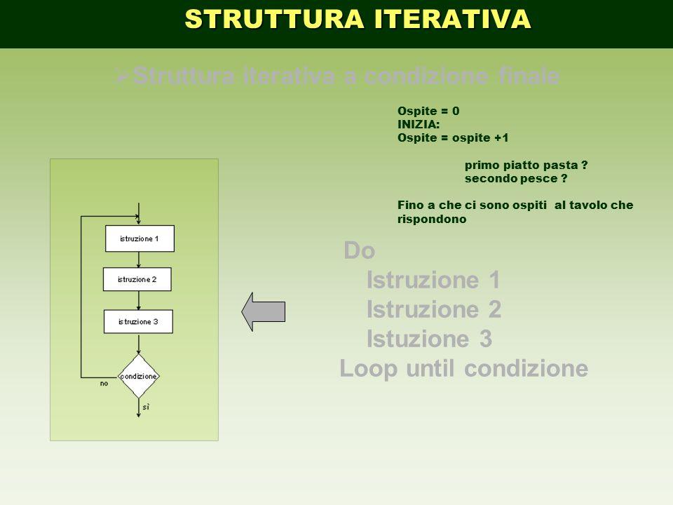 STRUTTURA ITERATIVA Struttura iterativa a condizione finale