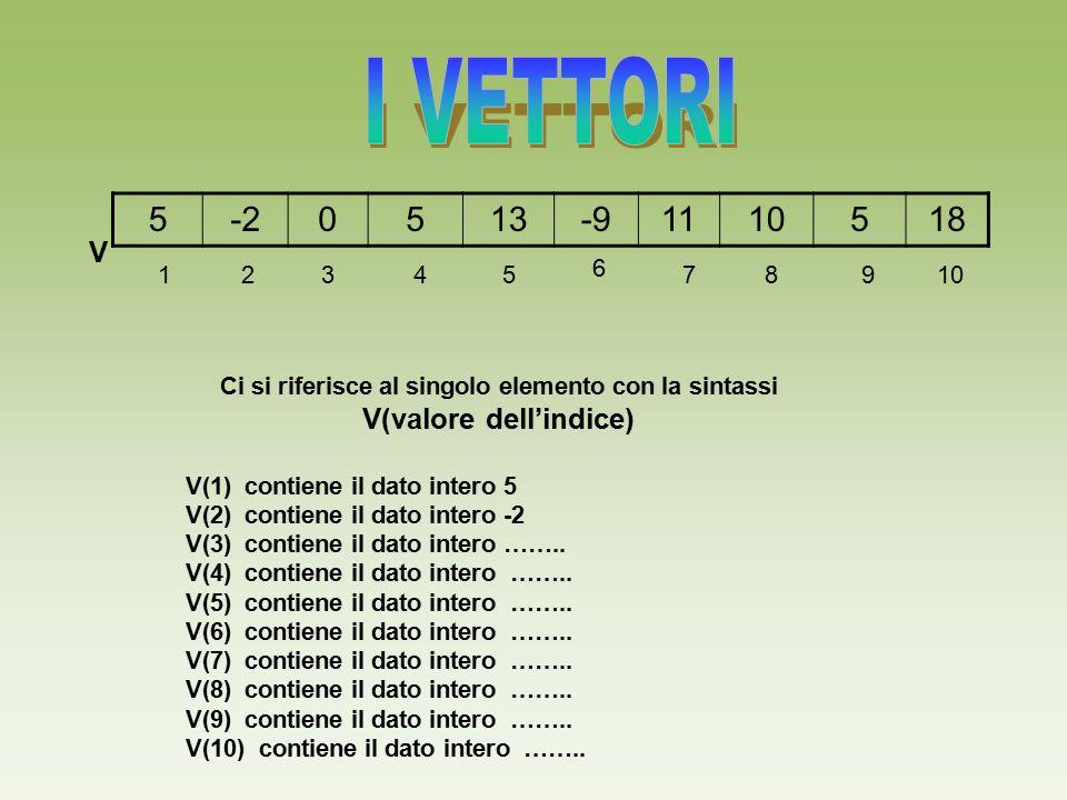 I VETTORI 5. -2. 13. -9. 11. 10. 18. V. 1. 2. 3. 4. 5. 6. 7. 8. 9. 10.