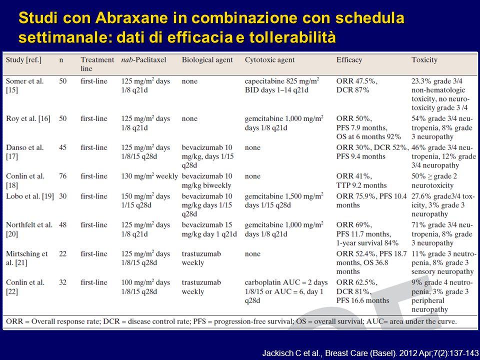 Studi con Abraxane in combinazione con schedula settimanale: dati di efficacia e tollerabilità