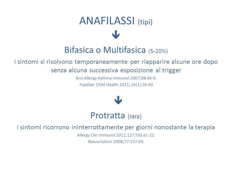ANAFILASSI (tipi)  Bifasica o Multifasica (5-20%) Protratta (rara)