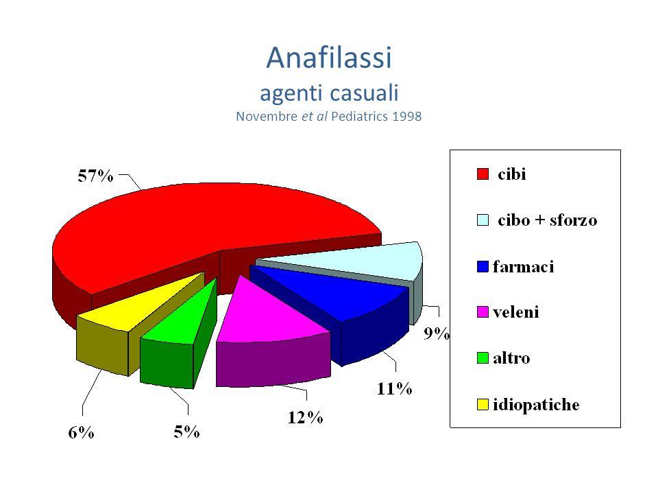 Anafilassi agenti casuali Novembre et al Pediatrics 1998