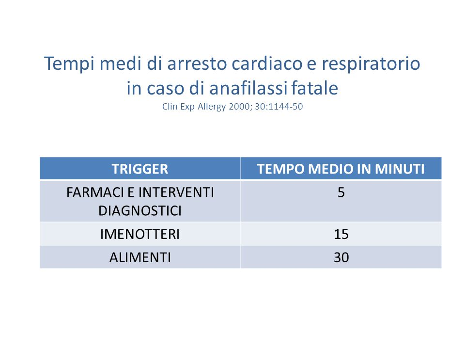 FARMACI E INTERVENTI DIAGNOSTICI