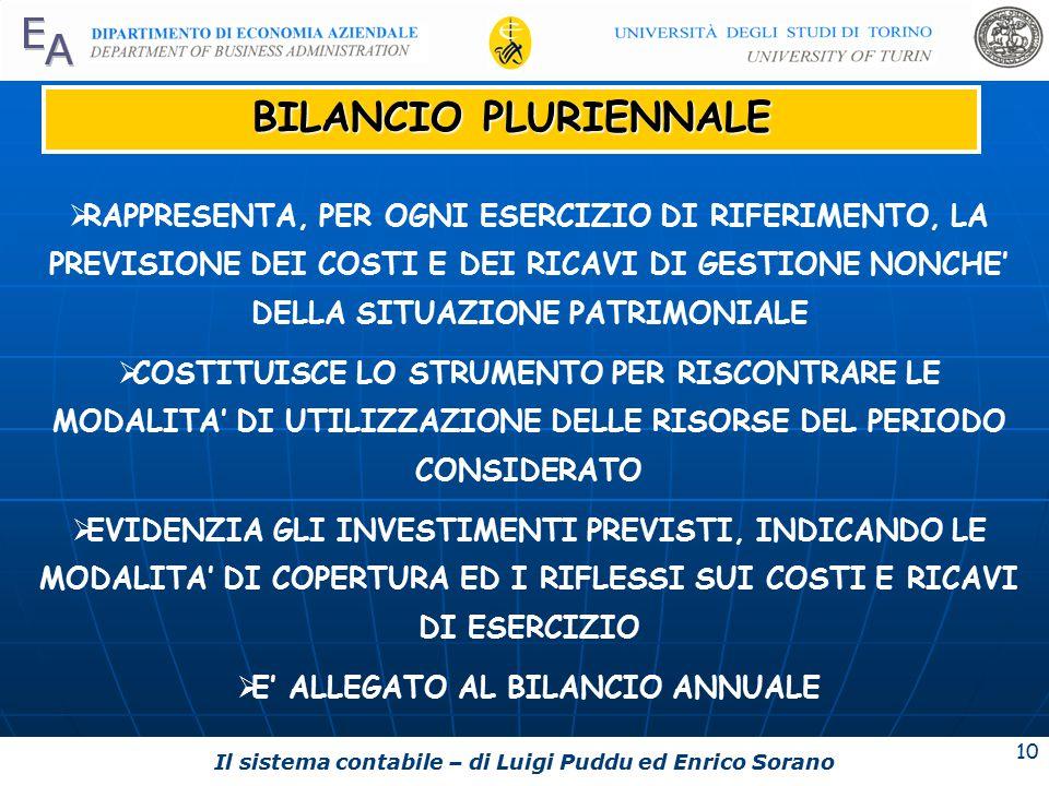 E' ALLEGATO AL BILANCIO ANNUALE