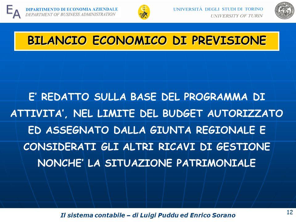 BILANCIO ECONOMICO DI PREVISIONE