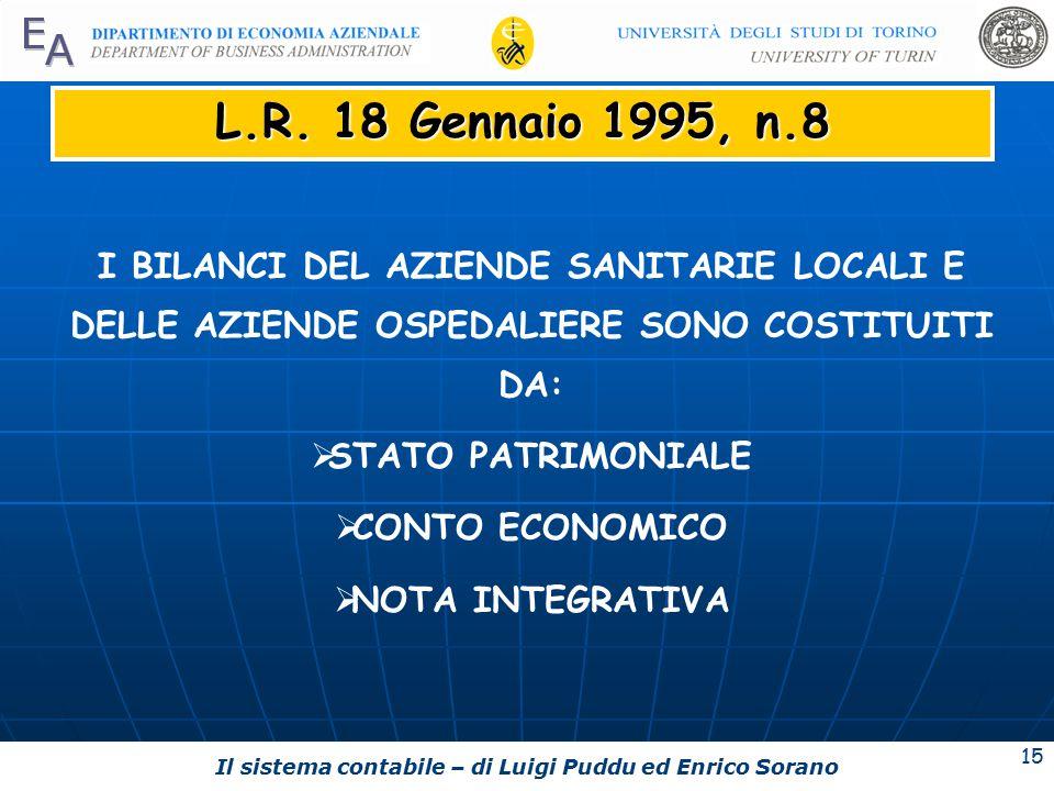 L.R. 18 Gennaio 1995, n.8 I BILANCI DEL AZIENDE SANITARIE LOCALI E DELLE AZIENDE OSPEDALIERE SONO COSTITUITI DA: