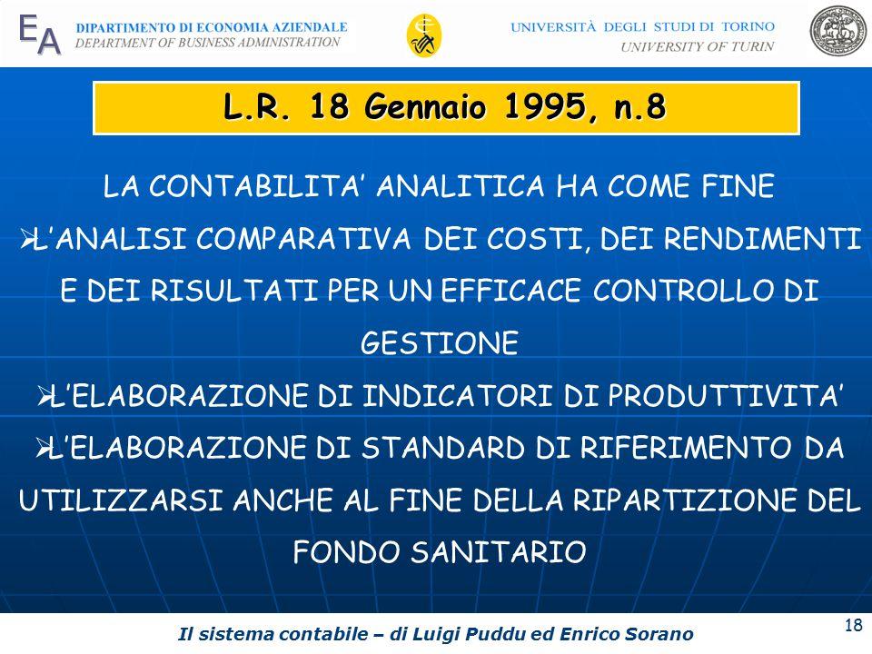 L.R. 18 Gennaio 1995, n.8 LA CONTABILITA' ANALITICA HA COME FINE