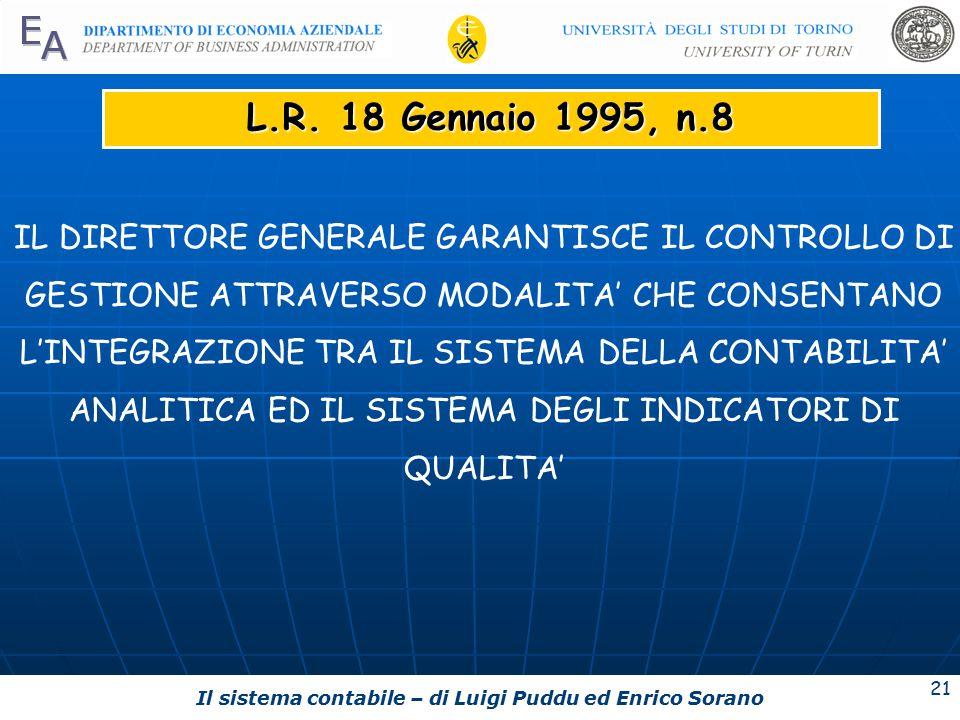 L.R. 18 Gennaio 1995, n.8