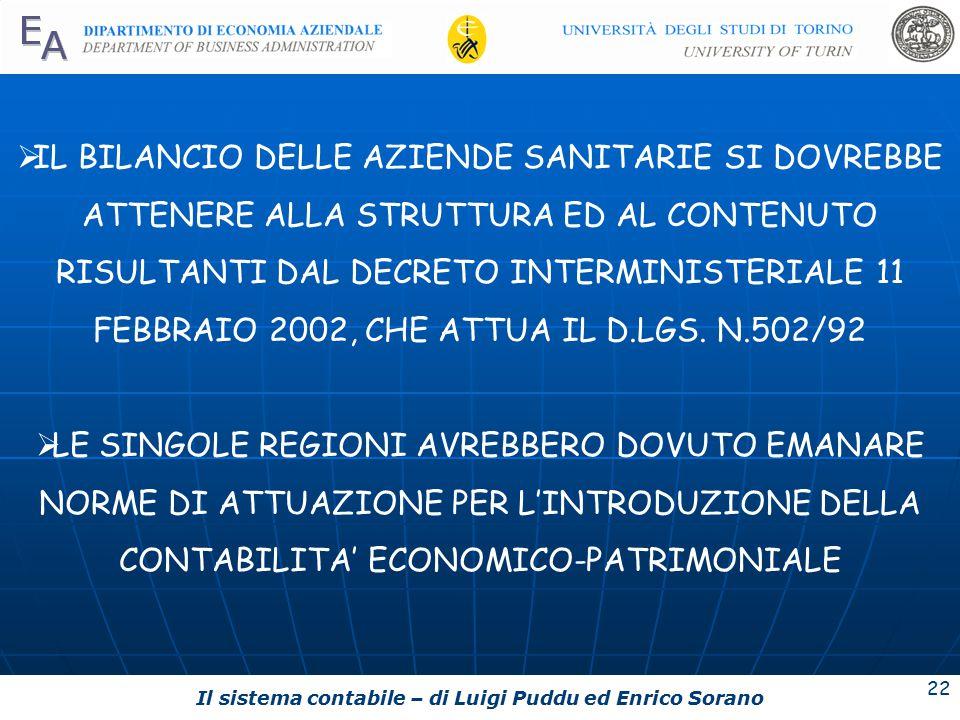 IL BILANCIO DELLE AZIENDE SANITARIE SI DOVREBBE ATTENERE ALLA STRUTTURA ED AL CONTENUTO RISULTANTI DAL DECRETO INTERMINISTERIALE 11 FEBBRAIO 2002, CHE ATTUA IL D.LGS. N.502/92