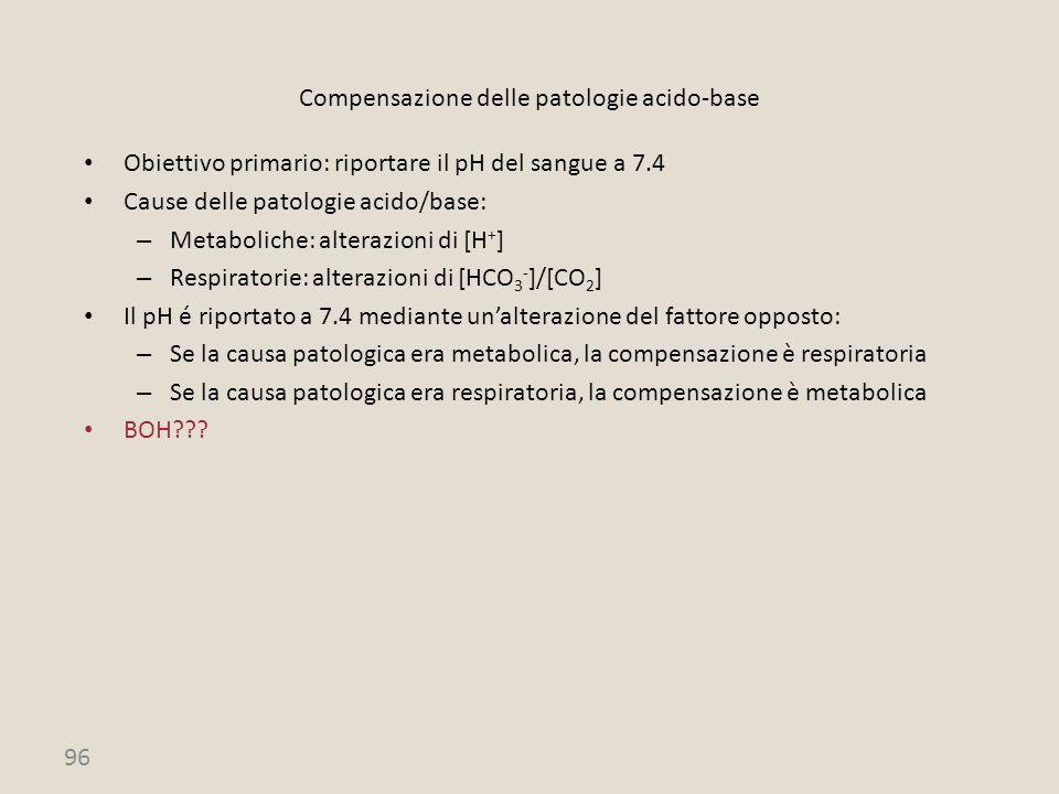 Compensazione delle patologie acido-base
