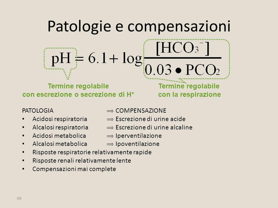 Patologie e compensazioni