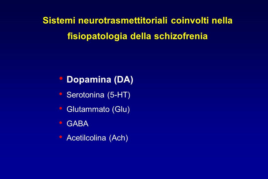 Sistemi neurotrasmettitoriali coinvolti nella fisiopatologia della schizofrenia
