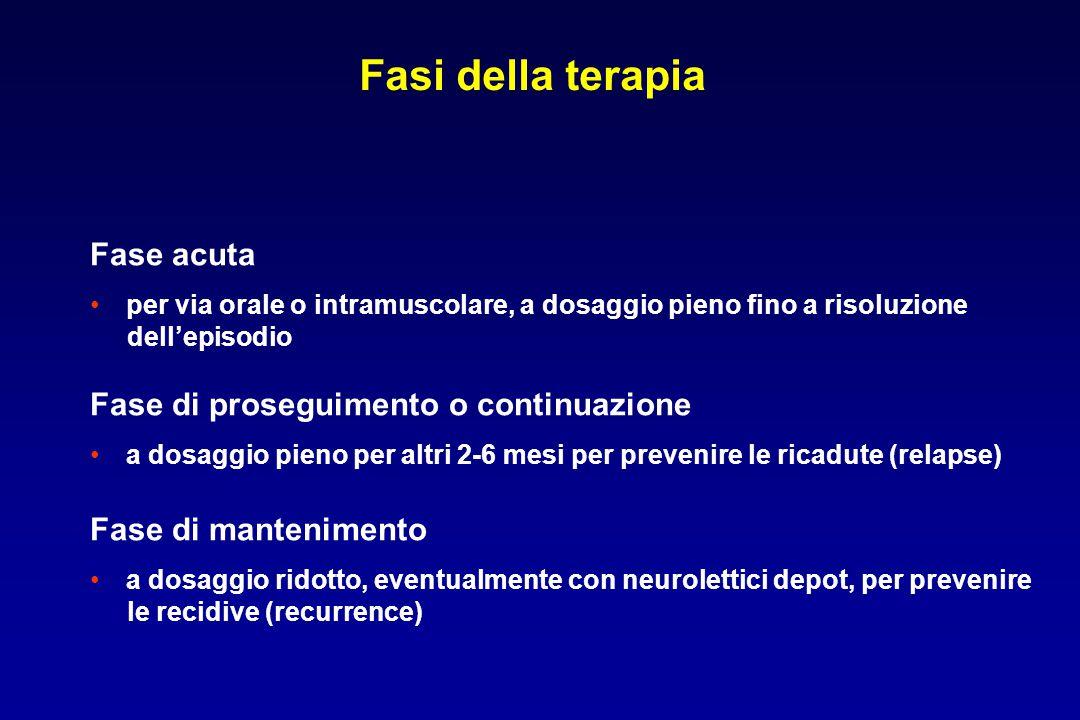 Fasi della terapia Fase acuta Fase di proseguimento o continuazione