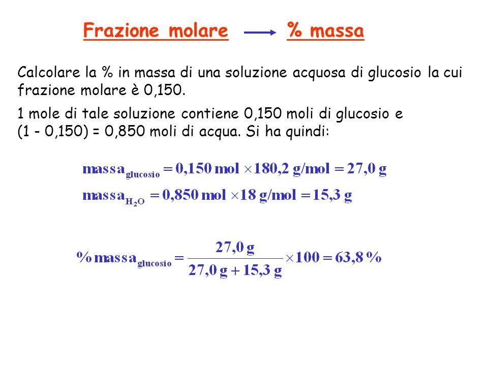 Frazione molare % massa