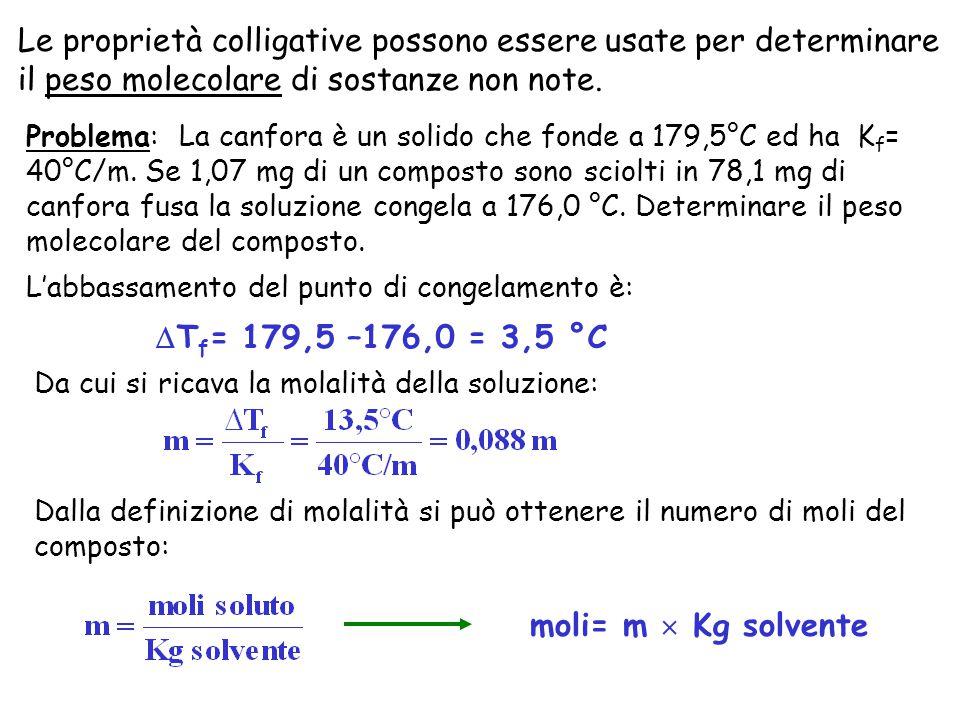 Le proprietà colligative possono essere usate per determinare il peso molecolare di sostanze non note.