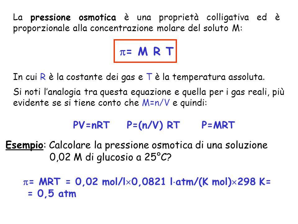 PV=nRT P=(n/V) RT P=MRT