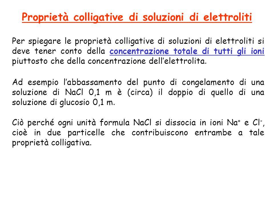 Proprietà colligative di soluzioni di elettroliti