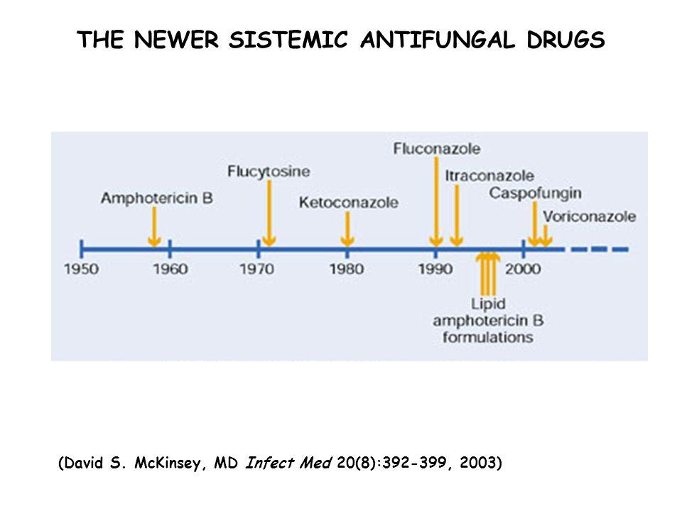 (David S. McKinsey, MD Infect Med 20(8):392-399, 2003)