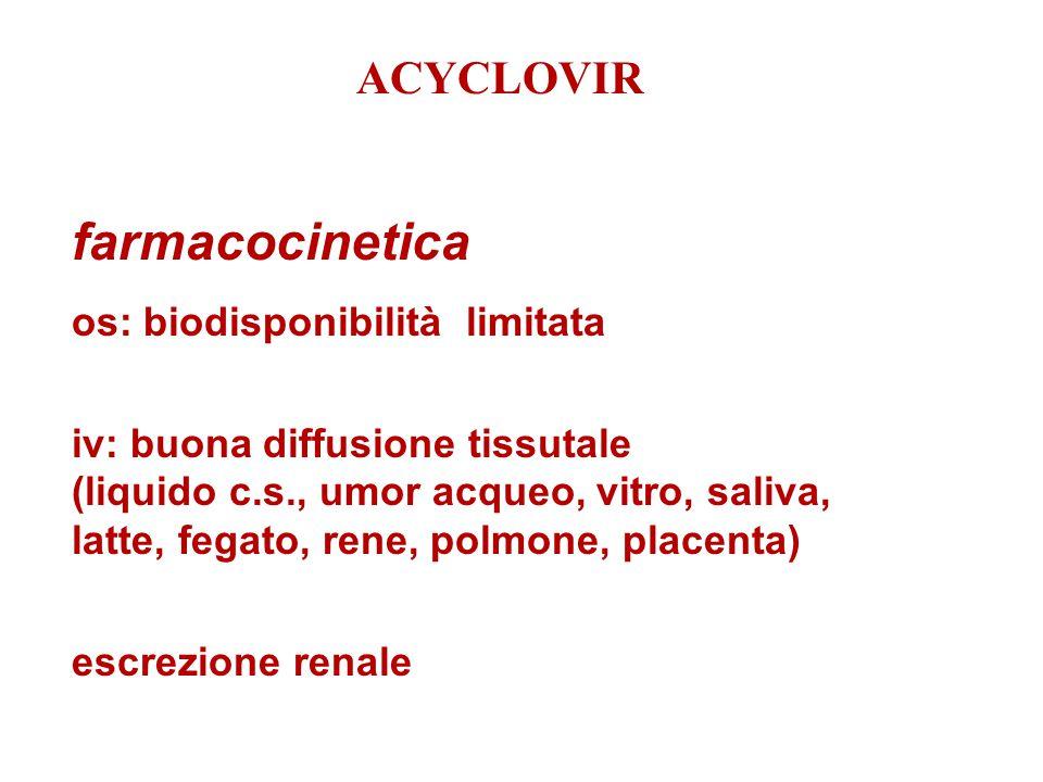 farmacocinetica ACYCLOVIR os: biodisponibilità limitata