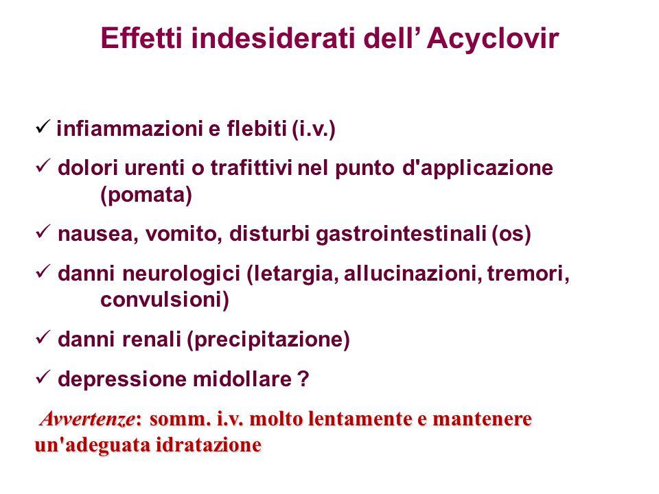 Effetti indesiderati dell' Acyclovir