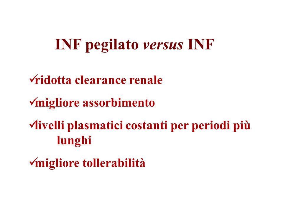INF pegilato versus INF
