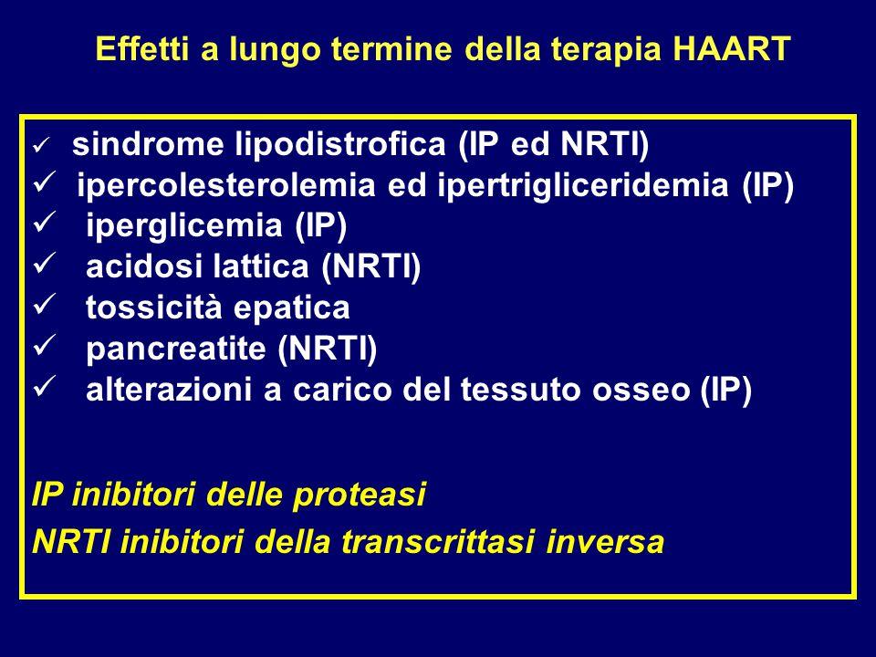 Effetti a lungo termine della terapia HAART