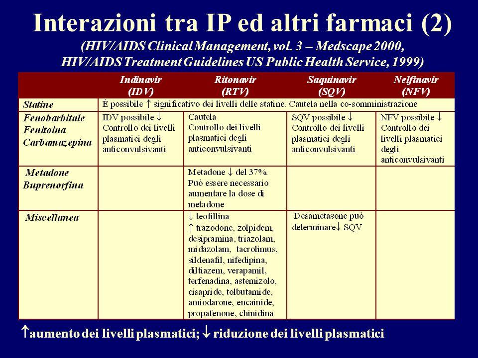 Interazioni tra IP ed altri farmaci (2) (HIV/AIDS Clinical Management, vol. 3 – Medscape 2000, HIV/AIDS Treatment Guidelines US Public Health Service, 1999)