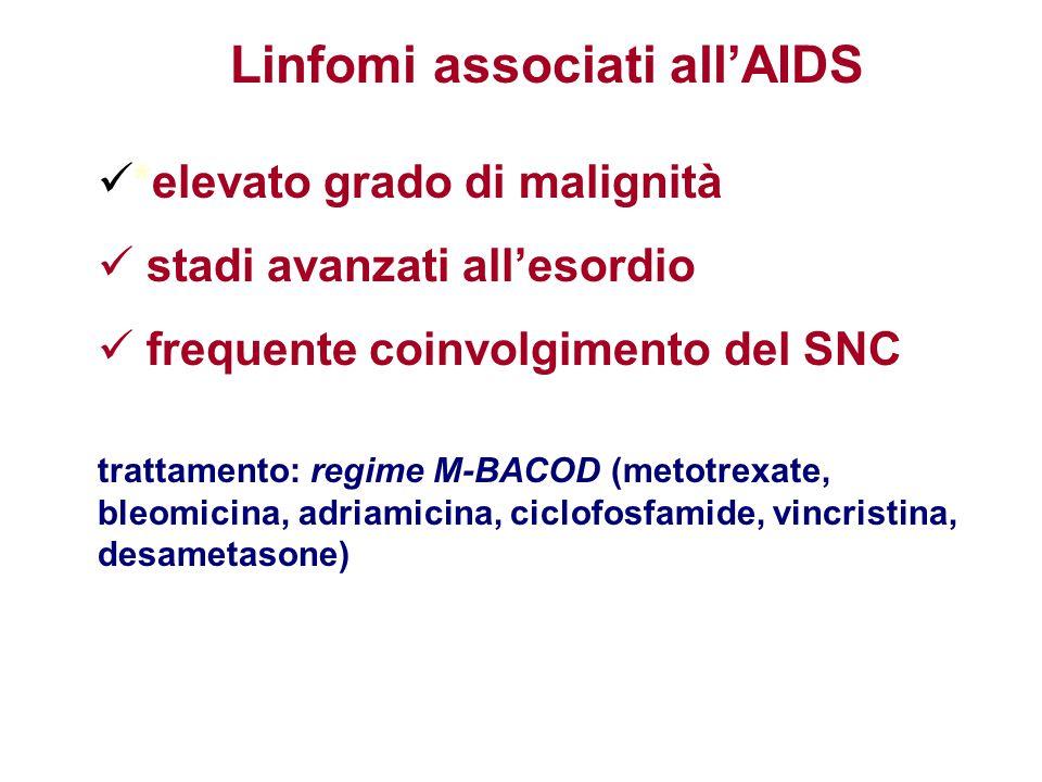 Linfomi associati all'AIDS